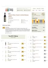 Huon Hooke's review of 2011 Hector